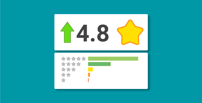 Google are also crawling your review score across different sites and use it as a local ranking factor as well.