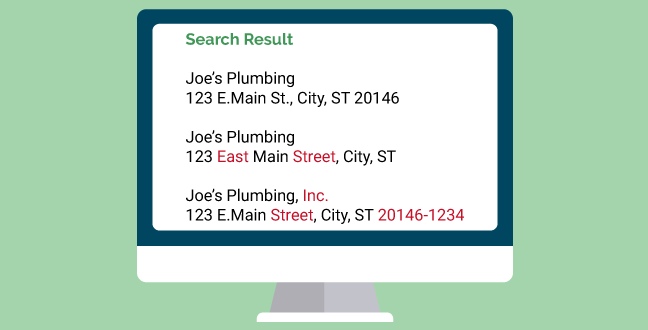 Name, Address and Phone format should be consistent in everywhere you add them online for Google to be easily able to relate them.