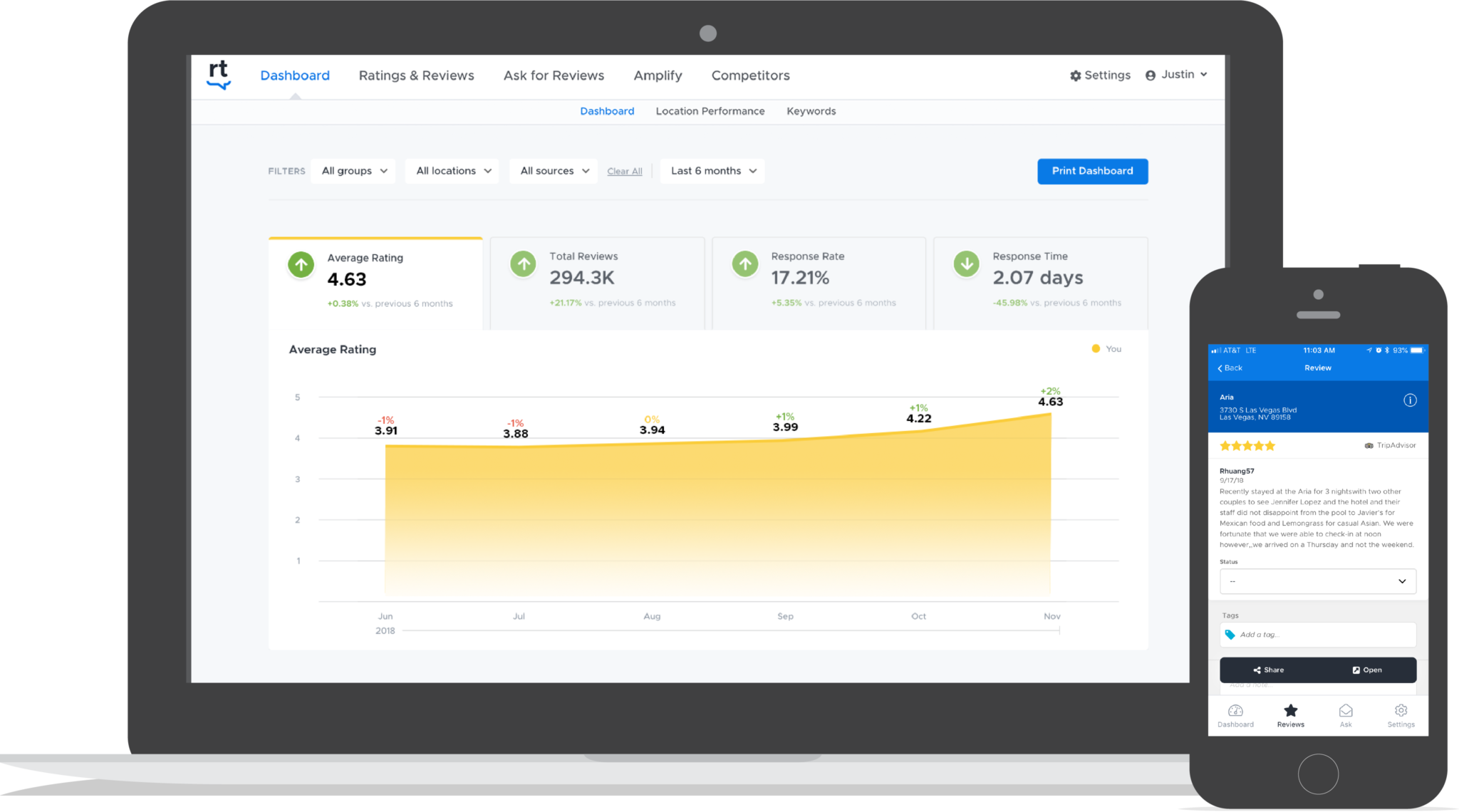 Reviewtrackers_Homepage