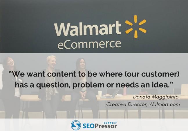 B2C Content Marketing