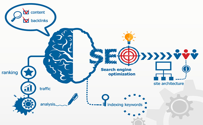 how to find an seo expert