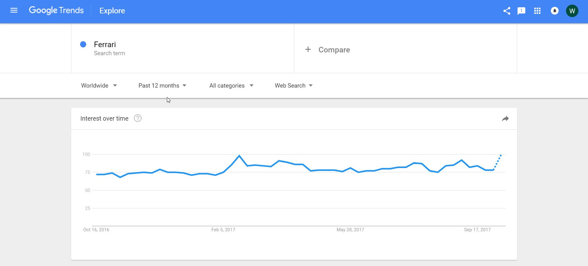 Google Trend Time Range