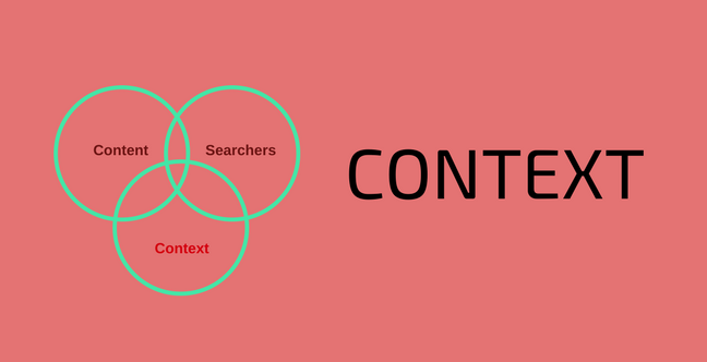 Context for effective SEO