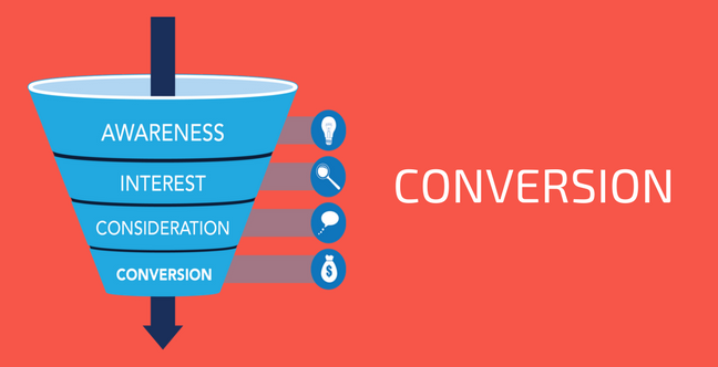 Conversion SEO Explained