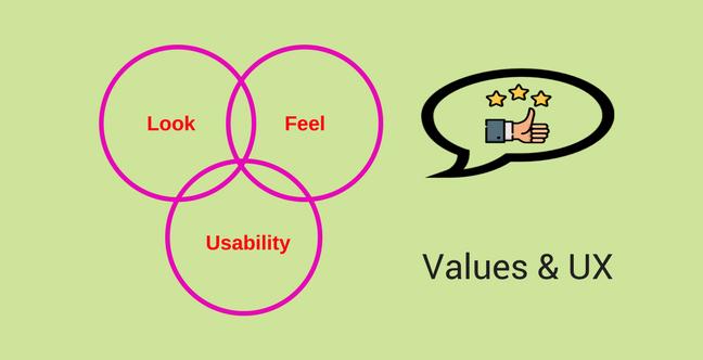 Tout sur la valeur et l'expérience utilisateur UX