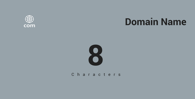 Domain Name Ideal Length