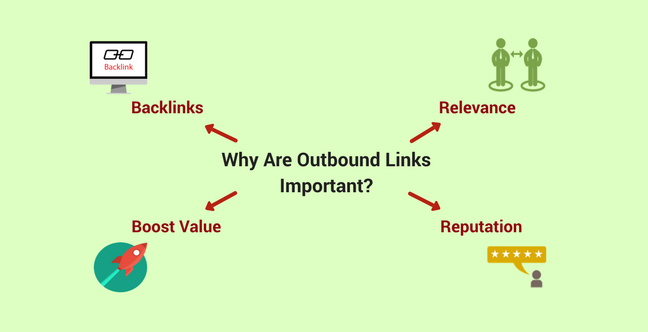 The Importance of Outbound Links