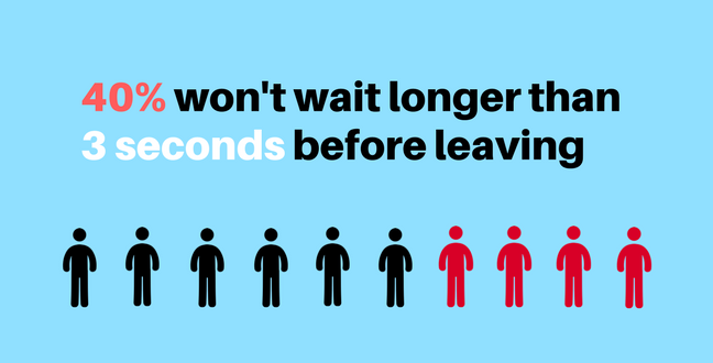 page load time should not exceed 3 seconds