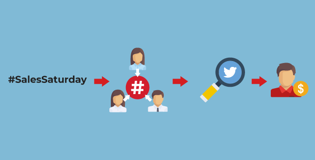 hashtag converts followers into customers