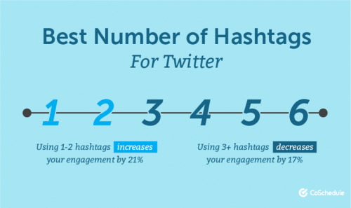 best-number-twitter-hashtags