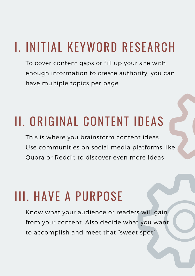 SEO Keyword Research Model