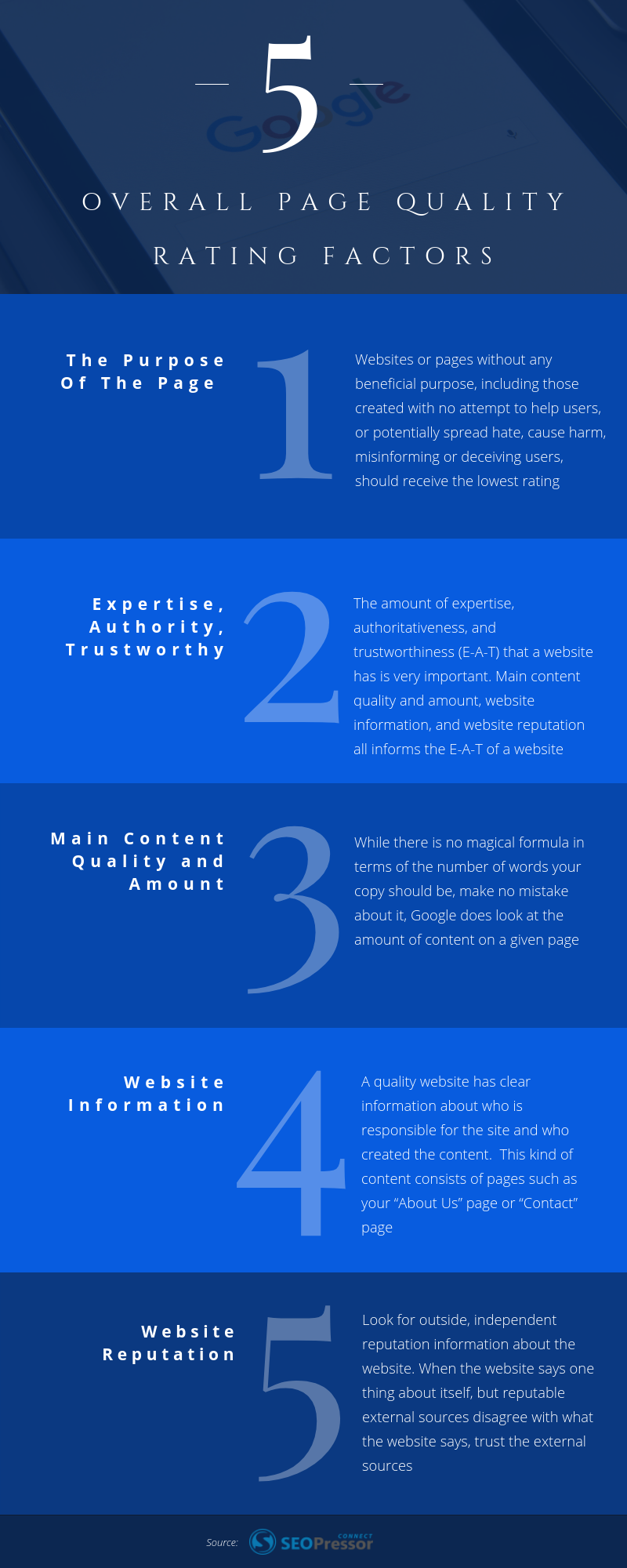Overall Page Quality Rating Factors Google
