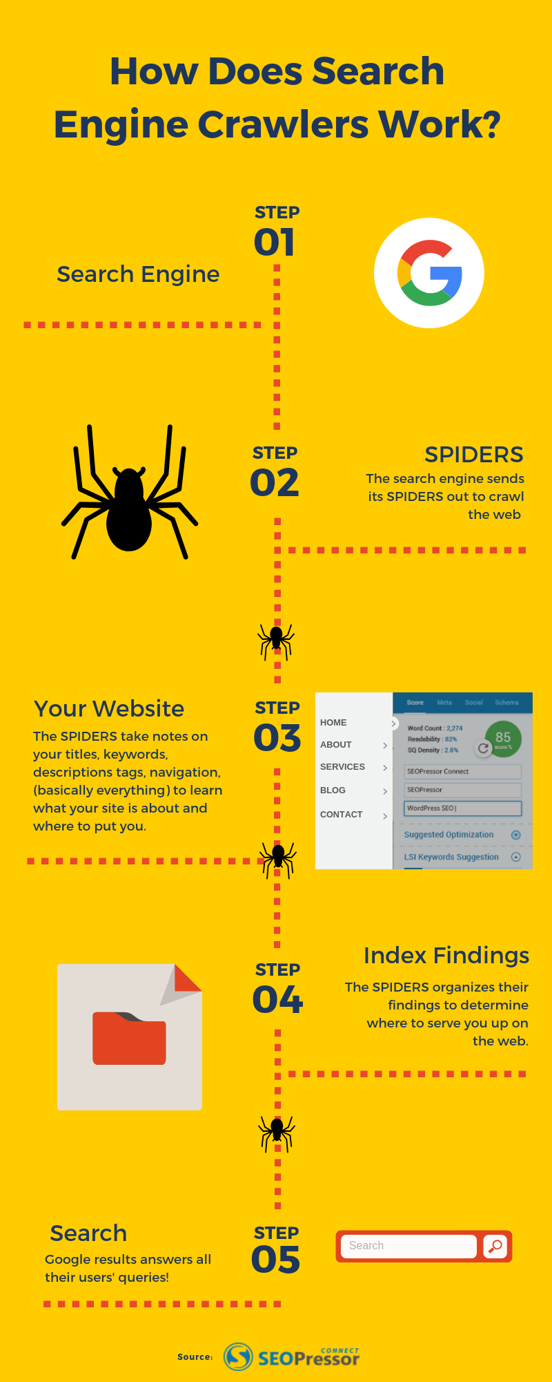 How Does Search Engine Crawlers Work internal link
