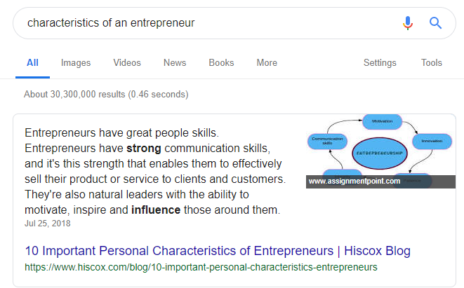 Characteristics of an entrepreneur search query