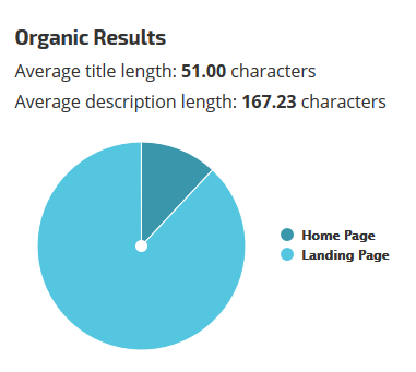 C:\Users\user\Desktop\Google-average-meta-description-title-length.png