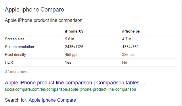compare apple phones - Google Search