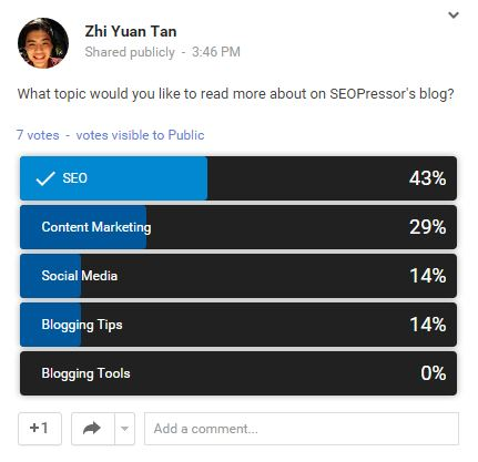 google-plus-interactive-content-poll