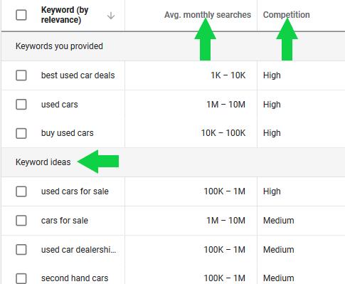 Google Ads Keyword Data example.