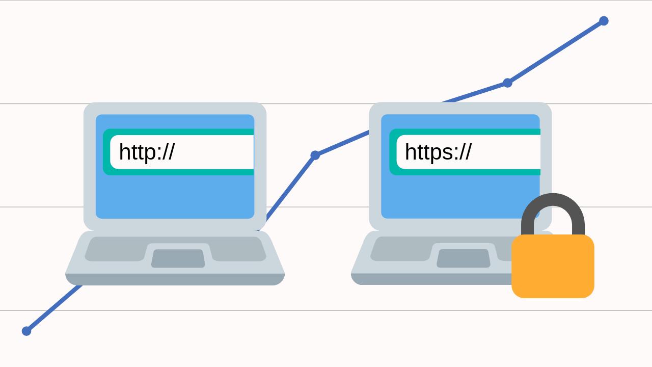 HTTP to HTTPs SEO Impact
