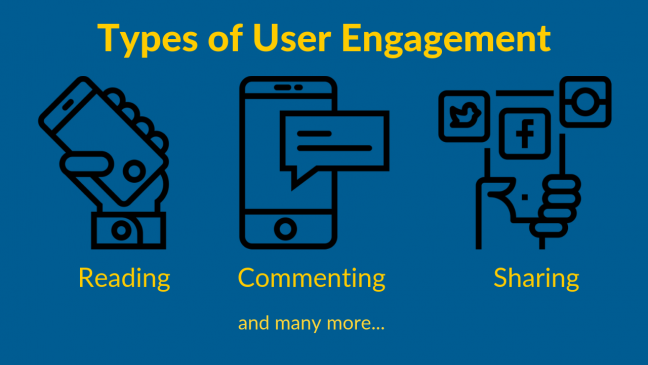 Types of User Engagement