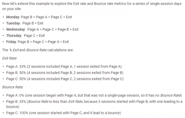 Calculation of Bounce Rate and % Exit