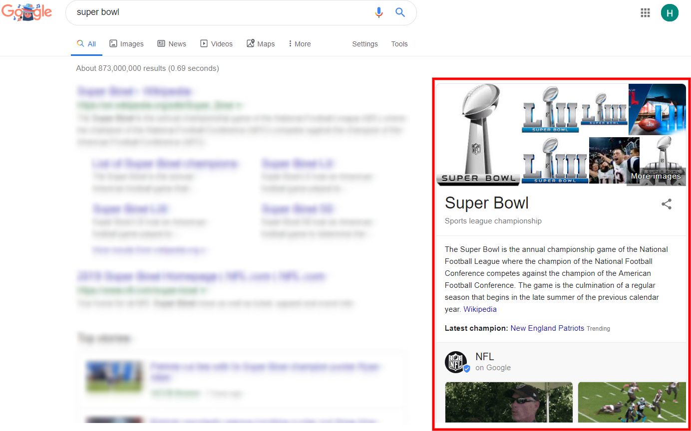 ads placed on the SERP? Algorithm Updates 04/9/2019 – Suspected