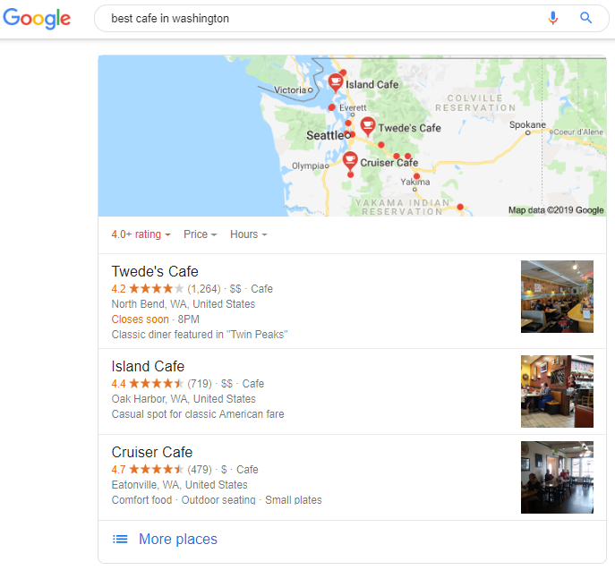 Local Search Result