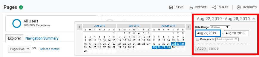 Google Analytics' Pages Report - Date Range
