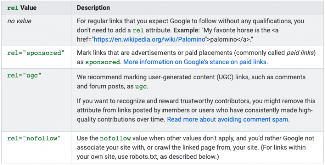 Google new link attributes