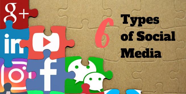 6 Types of Social Media Platforms