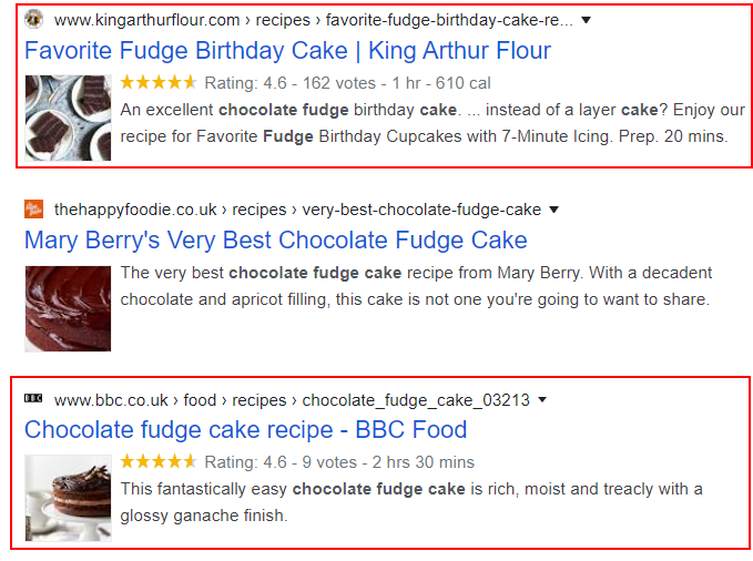 Rich Snippets on SERP