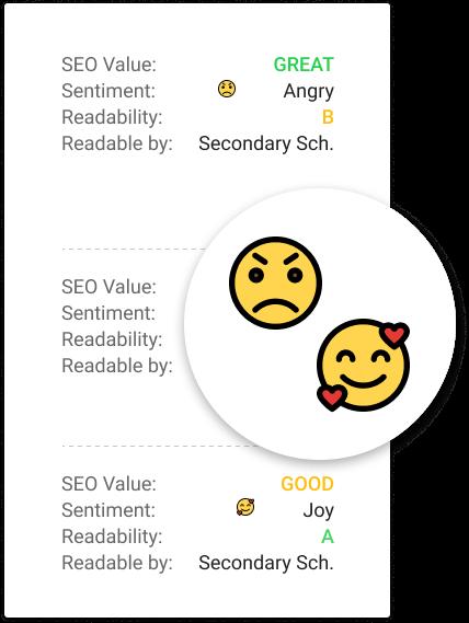 BiQ Content Intellignece Readability