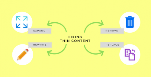 There are 4 ways you can use to fix your content issue.