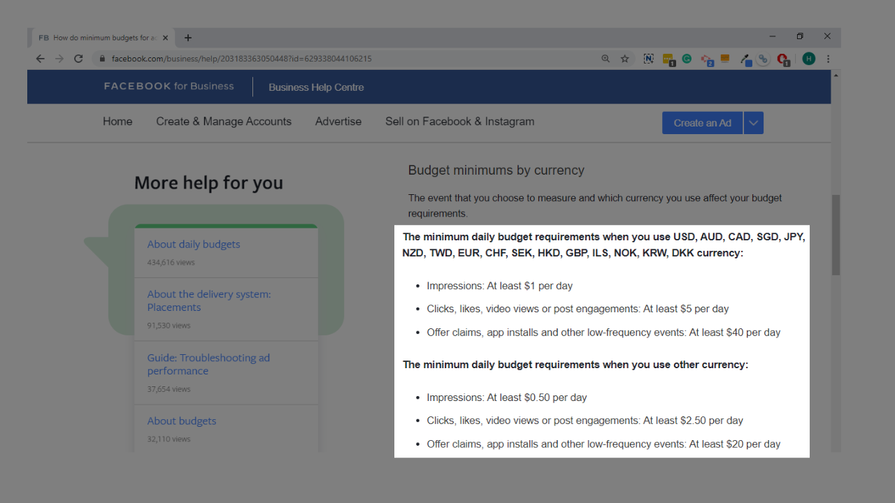 Minimum daily budget requirement on Facebook