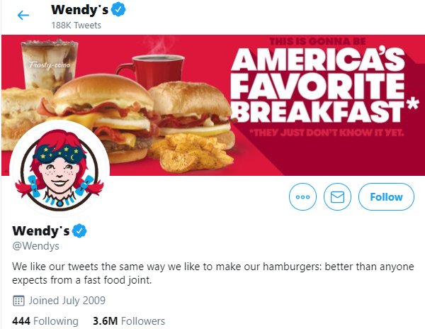Wendy's Twitter Follower Count - Engagement